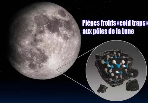 Pièges froids se trouvant aux pôles de la Lune